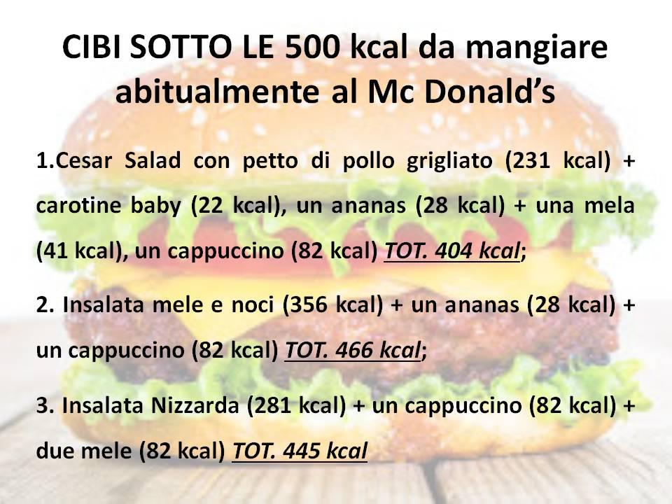 Junk food - www.alimentazione-su-misura.com